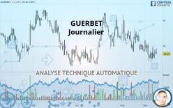 GUERBET - Daily