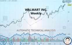 WALMART INC. - Viikoittain