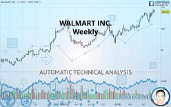 WALMART INC. - Semanal