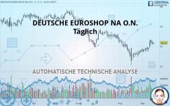 DEUTSCHE EUROSHOP NA O.N. - Daily
