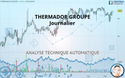 THERMADOR GROUPE - Journalier