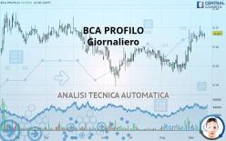 BCA PROFILO - Journalier