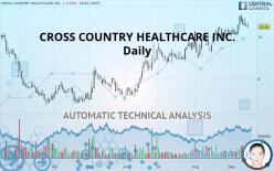 CROSS COUNTRY HEALTHCARE INC. - Journalier