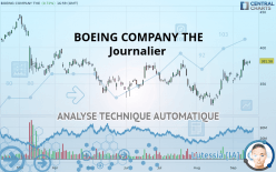 BOEING COMPANY THE - Journalier