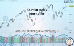 S&P500 INDEX - Päivittäin