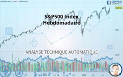 S&P500 INDEX - Viikoittain
