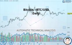 BITCOIN - BTC/USD - 每日