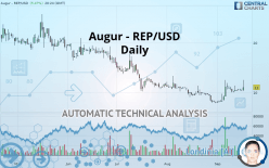 AUGUR - REP/USD - Daily