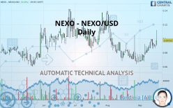 NEXO - NEXO/USD - Daily