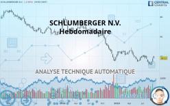 SCHLUMBERGER N.V. - Semanal