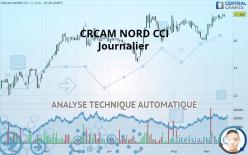 CRCAM NORD CCI - Journalier