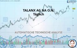 TALANX AG NA O.N. - Daily