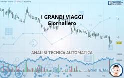 I GRANDI VIAGGI - Giornaliero