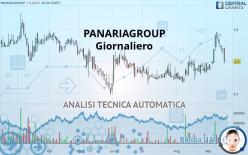 PANARIAGROUP - Giornaliero