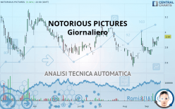 NOTORIOUS PICTURES - Giornaliero