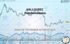 VALLOUREC - Hebdomadaire