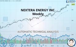 NEXTERA ENERGY INC. - Semanal