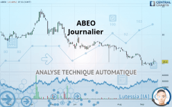 ABEO - Journalier