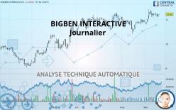 BIGBEN INTERACTIVE - Journalier