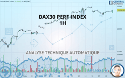 DAX30 PERF INDEX - 1 tim