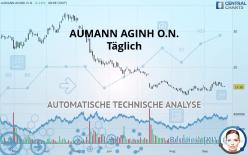 AUMANN AGINH O.N. - Täglich
