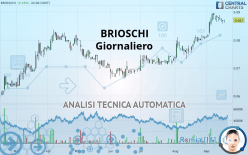 BRIOSCHI - Giornaliero