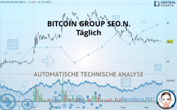 BITCOIN GROUP SEO.N. - Täglich