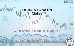 PATRIZIA AG NA ON - Diário