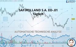 SAF HOLLAND S.A. EO-.01 - Diário