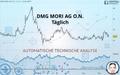 DMG MORI AG O.N. - Diário
