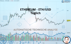 ETHEREUM - ETH/USD - Ежедневно