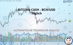 BITCOIN CASH - BCH/USD - Täglich