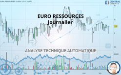 EURO RESSOURCES - Diário