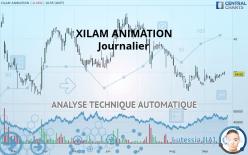 XILAM ANIMATION - Diário