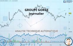 GROUPE GORGE - Diário