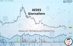 AEDES - Daily