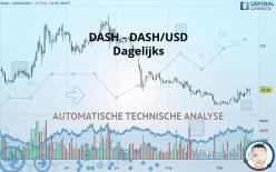 DASH - DASH/USD - Dagelijks