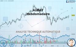 AUBAY - Hebdomadaire