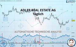 ADLER REAL ESTATE AG - Journalier