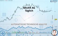 BAUER AG - Journalier