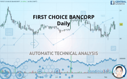 FIRST CHOICE BANCORP - Daily