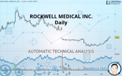 ROCKWELL MEDICAL INC. - Daily