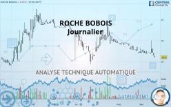 ROCHE BOBOIS - Giornaliero