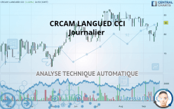 CRCAM LANGUED CCI - Journalier