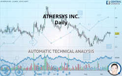 ATHERSYS INC. - Daily