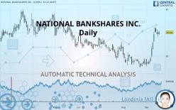 NATIONAL BANKSHARES INC. - Dagligen