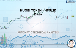HUOBI TOKEN - HT/USD - Daily