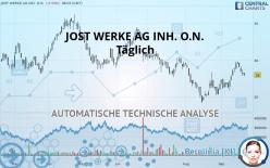 JOST WERKE AG INH. O.N. - Journalier