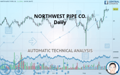 NORTHWEST PIPE CO. - Daily