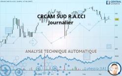 CRCAM SUD R.A.CCI - Journalier
